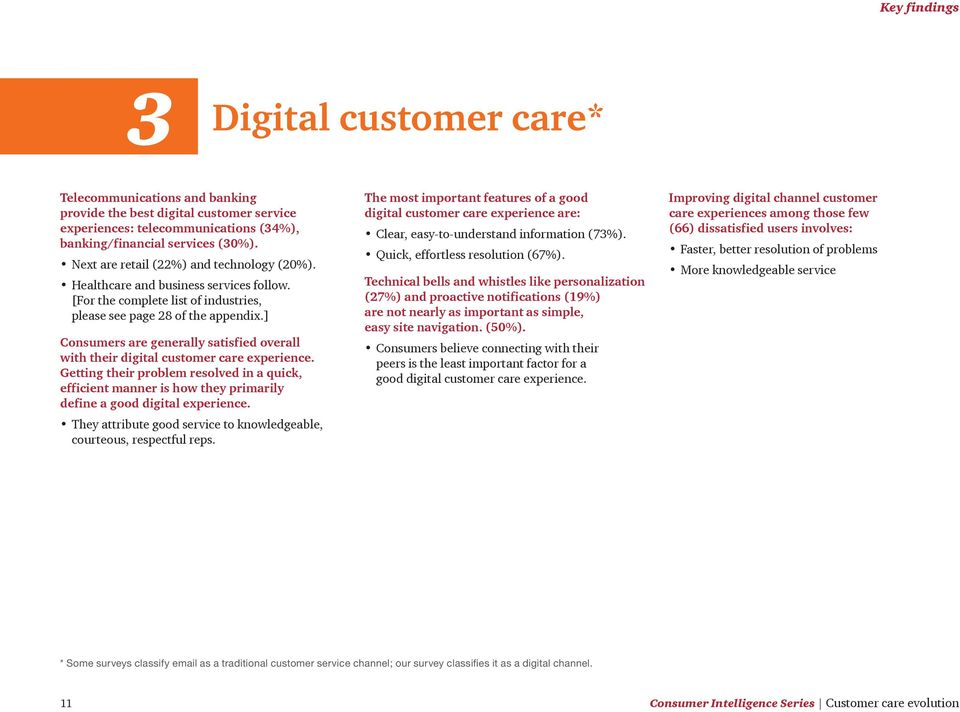 ] Consumers are generally satisfied overall with their digital customer care experience.