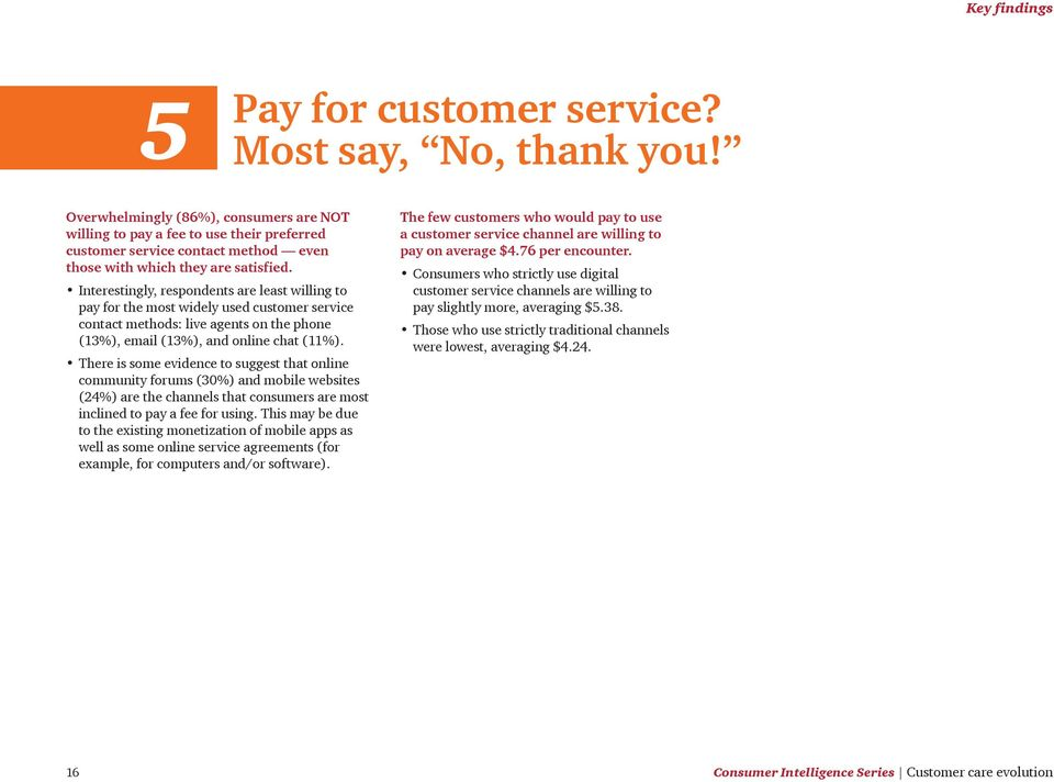 Interestingly, respondents are least willing to pay for the most widely used customer service contact methods: live agents on the phone (1), email (1), and online chat (11%).