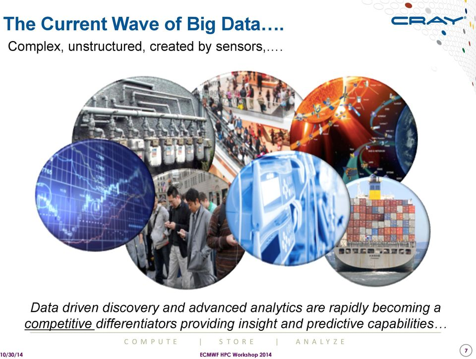 Data driven discovery and advanced analytics are