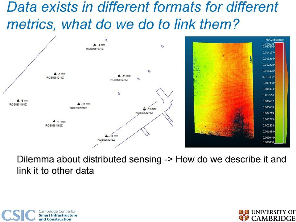 them? Dilemma about distributed sensing