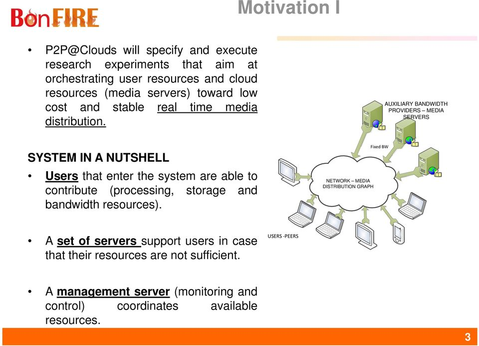 SYSTEM IN A NUTSHELL Users that enter the system are able to contribute (processing, storage and bandwidth resources).