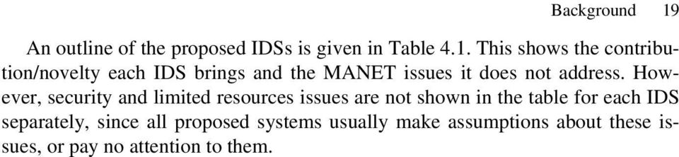 This shows the contribution/novelty each IDS brings and the MANET issues it does not