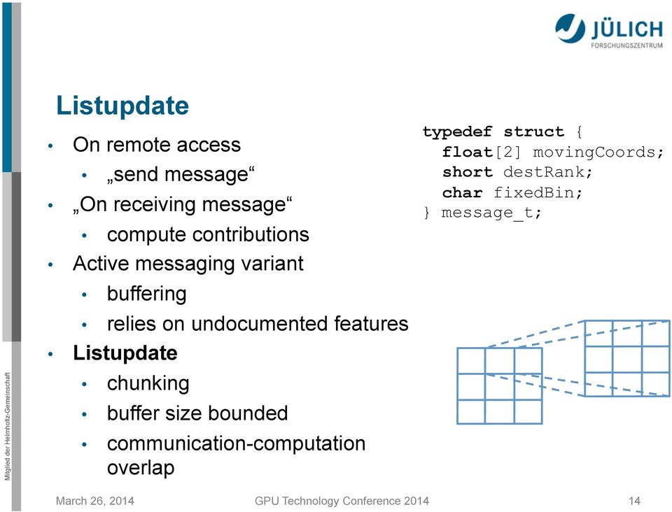 features Listupdate chunking buffer size bounded communication-computation