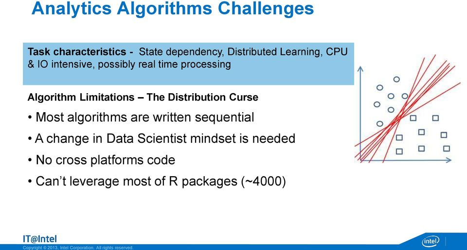 The Distribution Curse Most algorithms are written sequential A change in Data