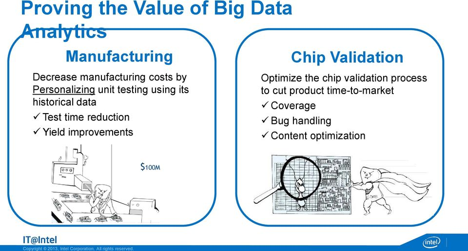 reduction Yield improvements Chip Validation Optimize the chip validation