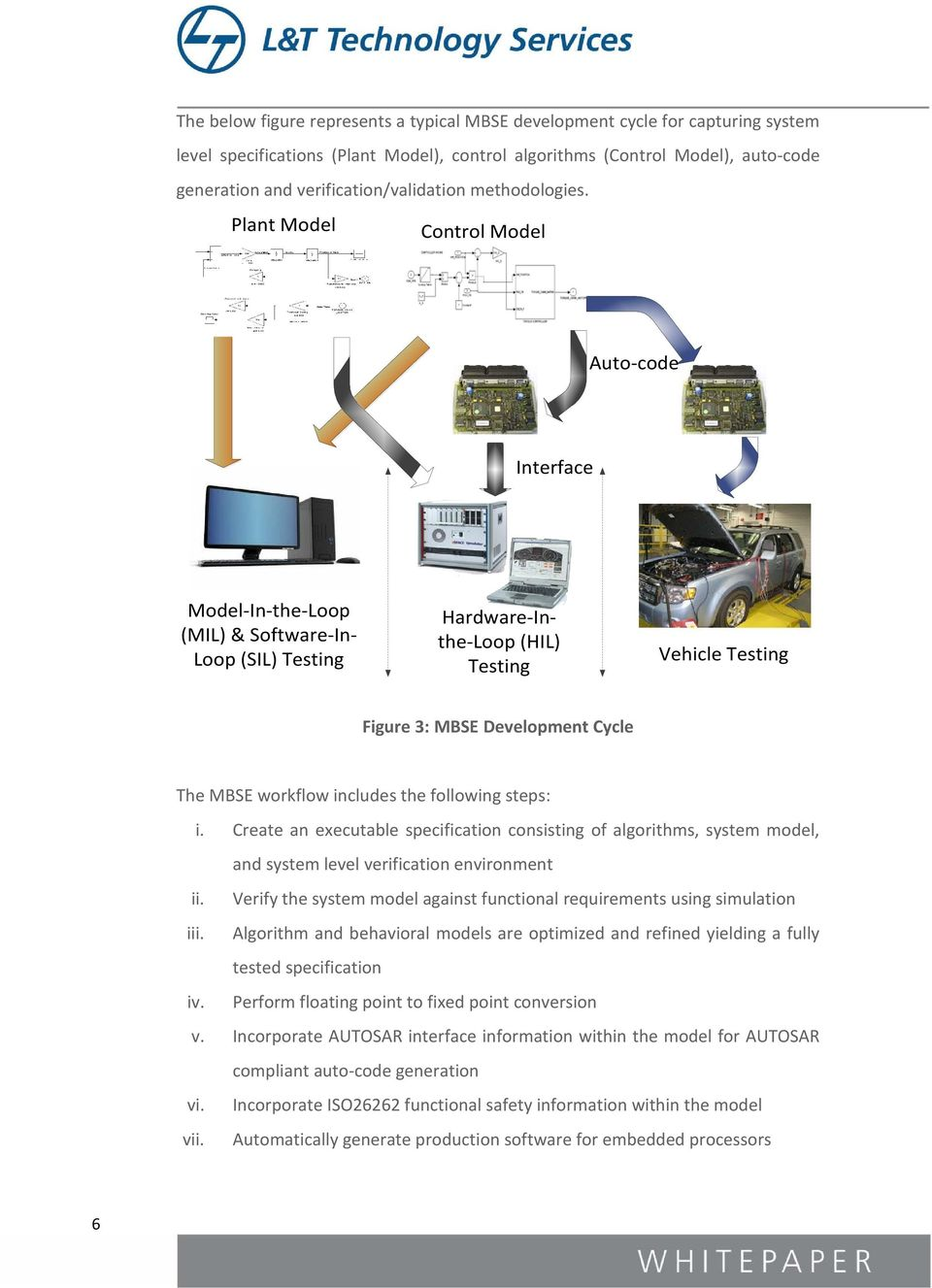 Plant Model Control Model Auto-code Interface Model-In-the-Loop (MIL) & Software-In- Loop (SIL) Testing Hardware-Inthe-Loop (HIL) Testing Vehicle Testing Figure 3: MBSE Development Cycle The MBSE