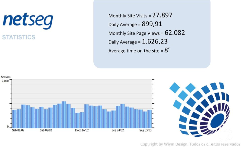 Site Page Views = 62.