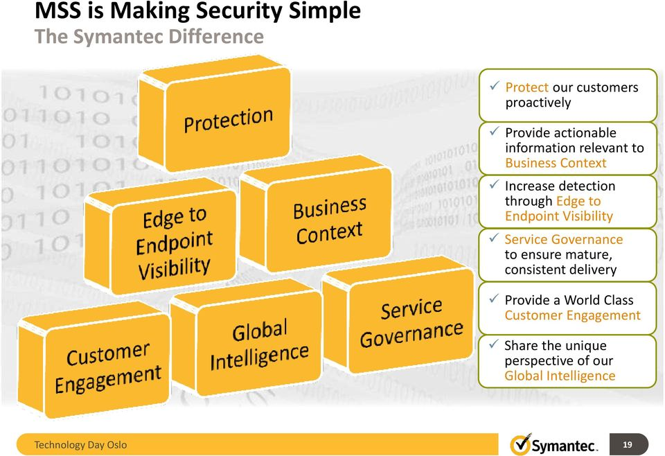 Endpoint Visibility Service Governance to ensure mature, consistent delivery Provide a World