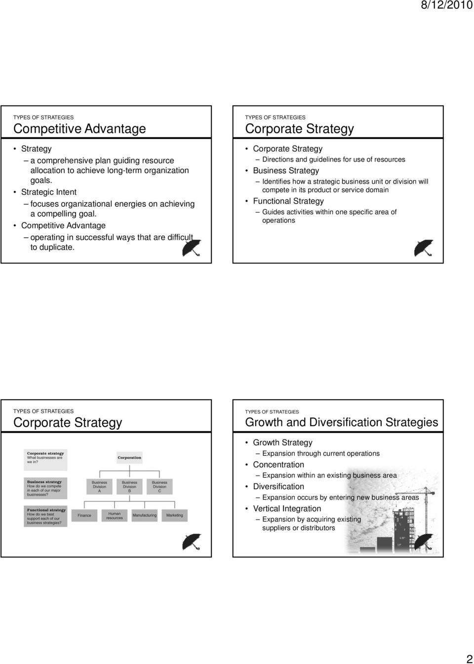 Corporate Strategy Corporate Strategy Directions and guidelines for use of resources Business Strategy Identifies how a strategic business unit or division will compete in its product or service