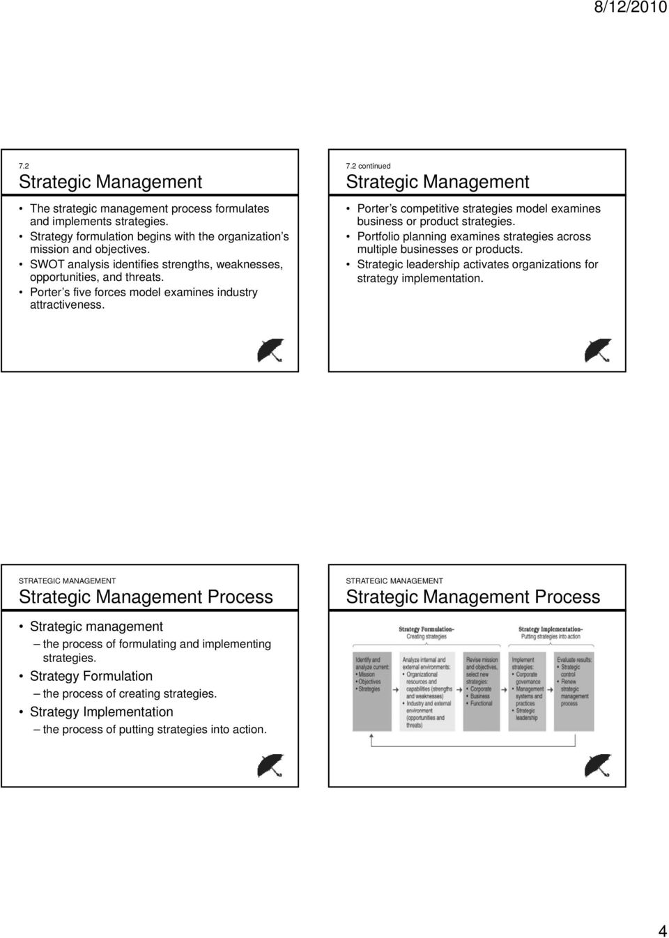 2 continued Strategic Management Porter s competitive strategies model examines business or product strategies. Portfolio planning examines strategies across multiple businesses or products.