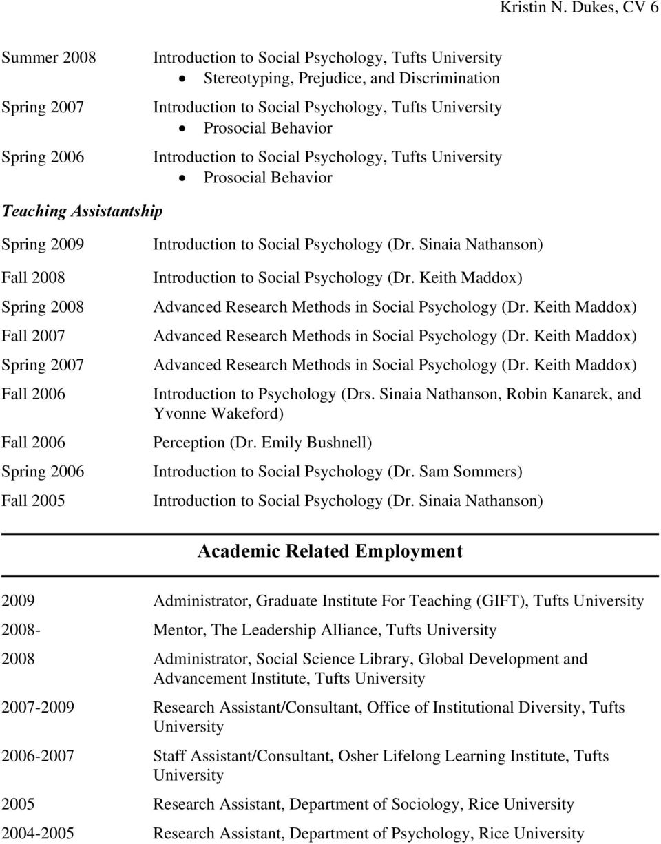 Social Psychology, Prosocial Behavior Teaching Assistantship Spring 2009 Fall 2008 Spring 2008 Fall 2007 Spring 2007 Fall 2006 Fall 2006 Spring 2006 Fall 2005 Introduction to Social Psychology (Dr.