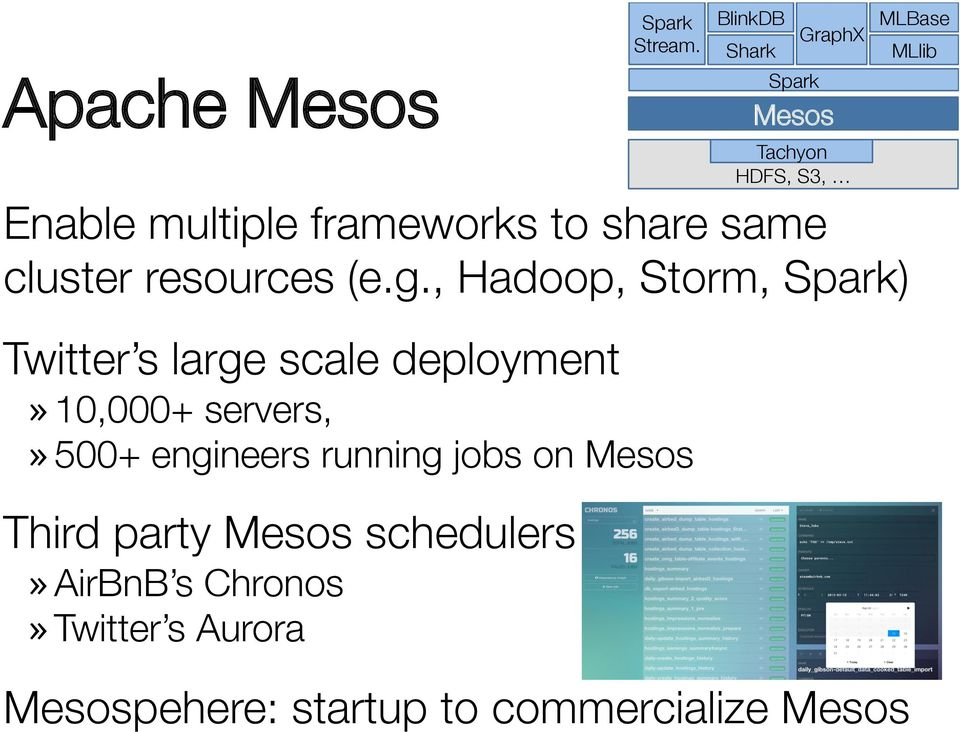running jobs on Mesos Third party Mesos schedulers» AirBnB s Chronos» Twitter s Aurora