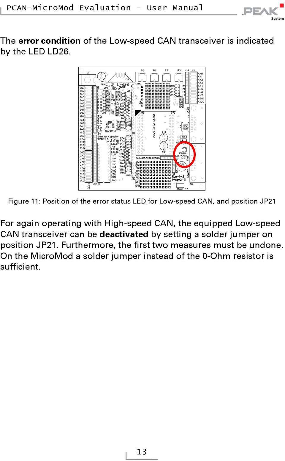High-speed CAN, the equipped Low-speed CAN transceiver can be deactivated by setting a solder jumper on