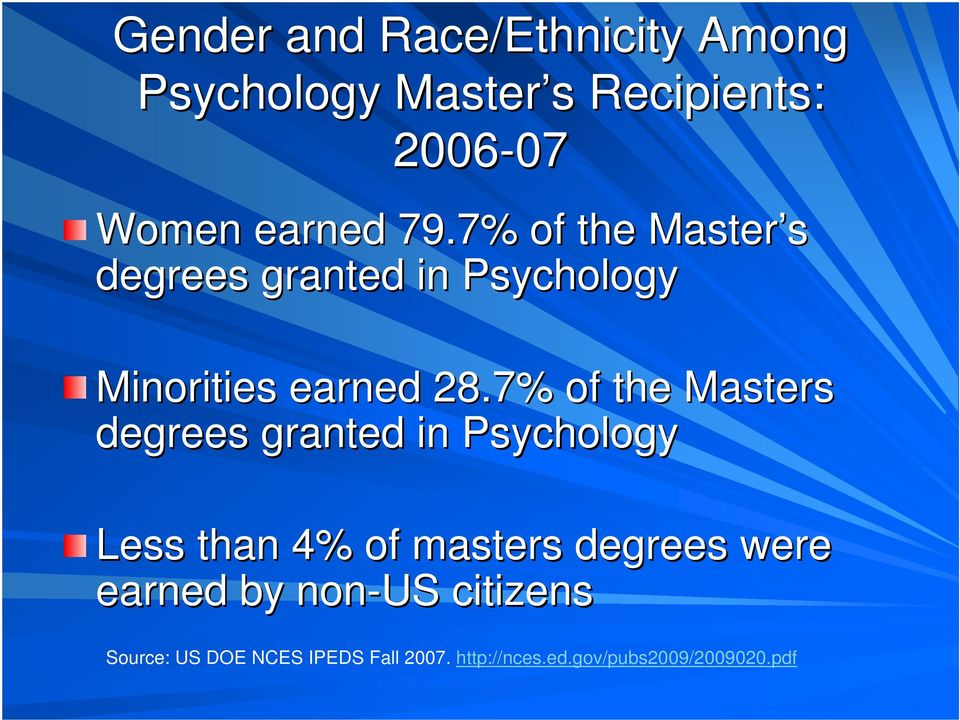 7% of the Masters degrees granted in Psychology Less than 4% of masters degrees were