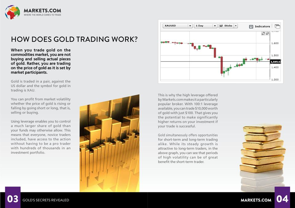 You can profit from market volatility whether the price of gold is rising or falling by going short or long, that is, selling or buying.