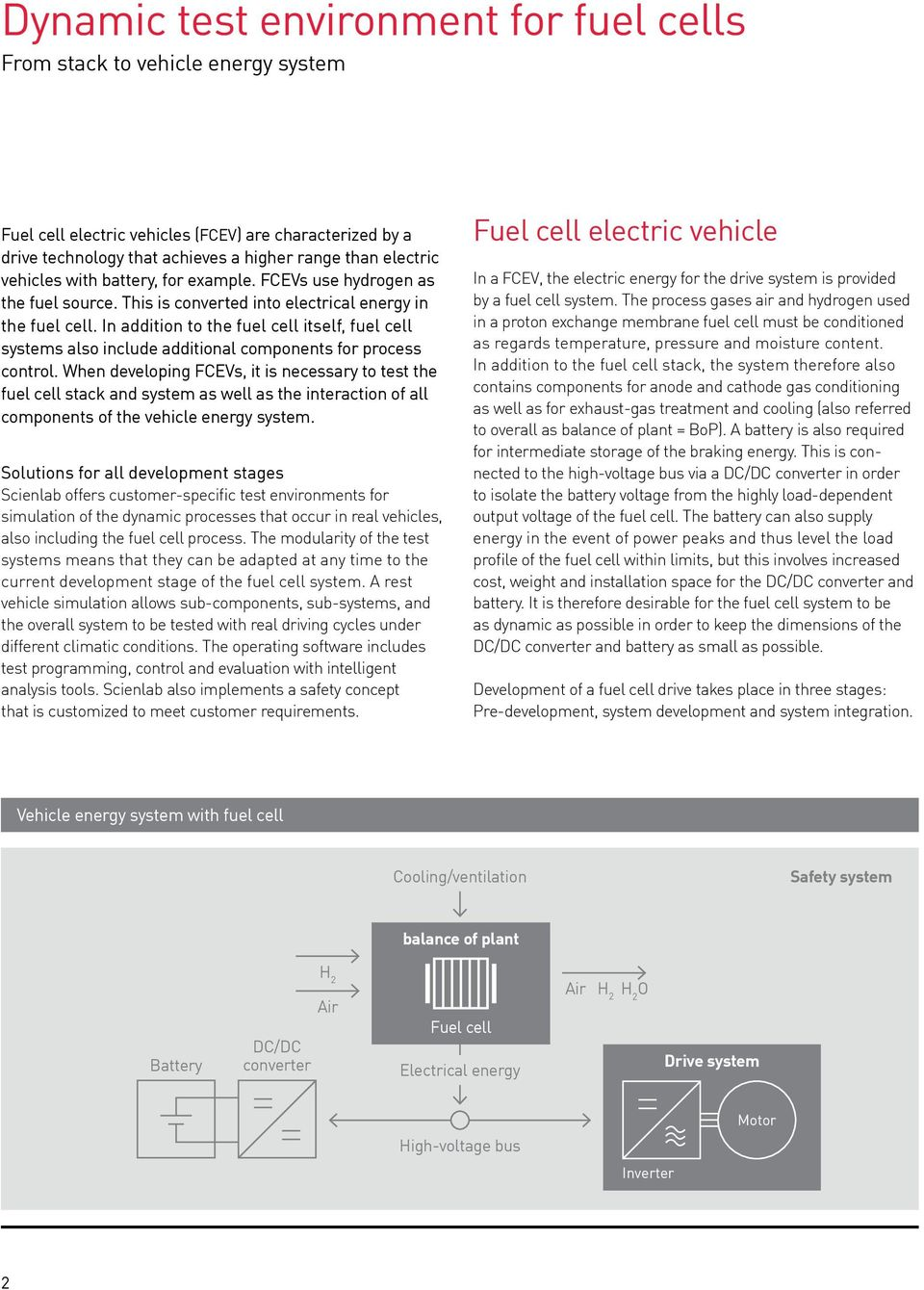 In addition to the fuel cell itself, fuel cell systems also include additional components for process control.