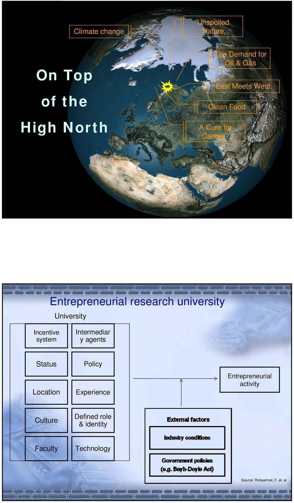 Entrepreneurial research university University Incentive system Intermediar y agents