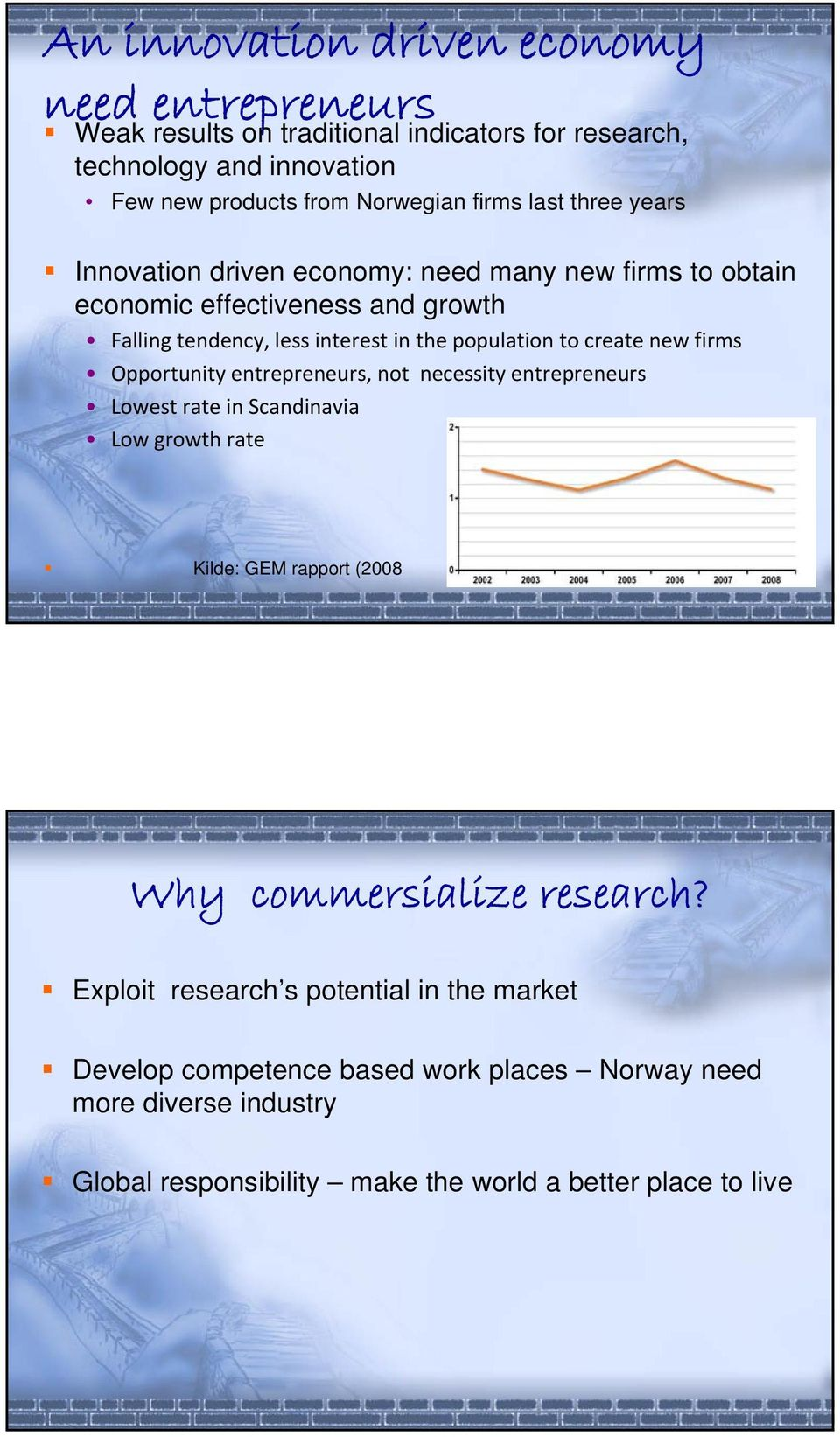 create new firms Opportunity entrepreneurs, not necessity entrepreneurs Lowest rate in Scandinavia Low growth rate Kilde: GEM rapport (2008 Why commersialize research?
