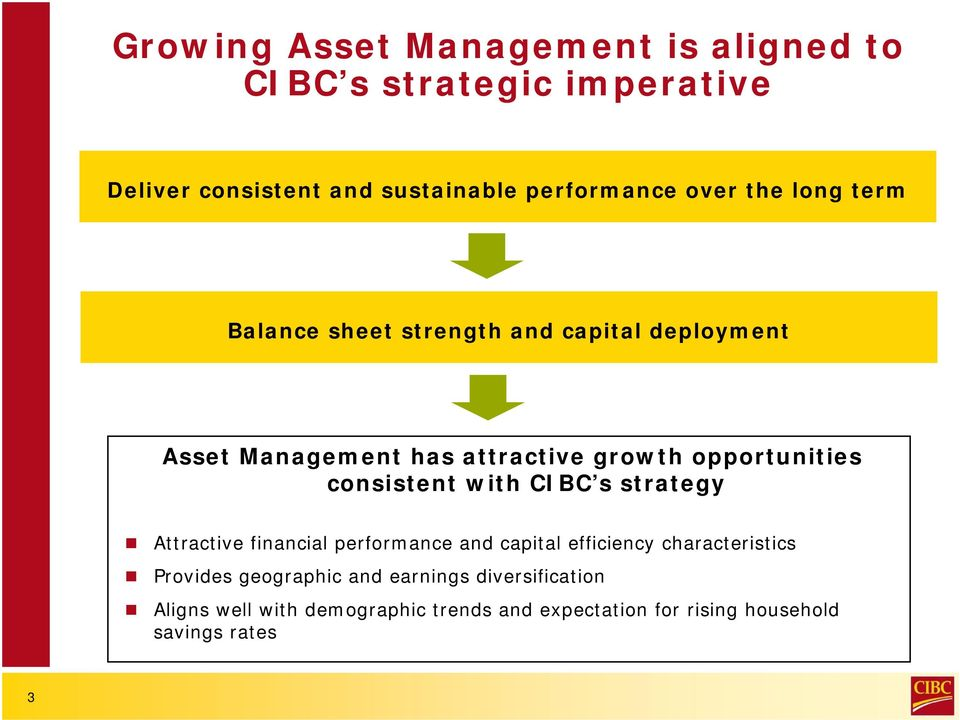 consistent with CIBC s strategy Attractive financial performance and capital efficiency characteristics Provides
