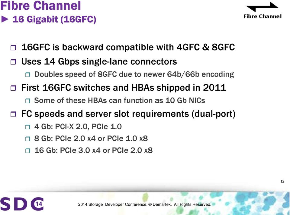 HBAs shipped in 2011 Some of these HBAs can function as 10 Gb NICs FC speeds and server slot