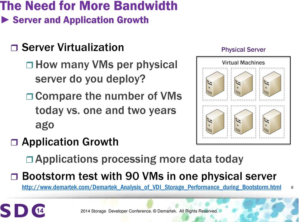 one and two years ago Application Growth Applications processing more data today Physical Server Virtual