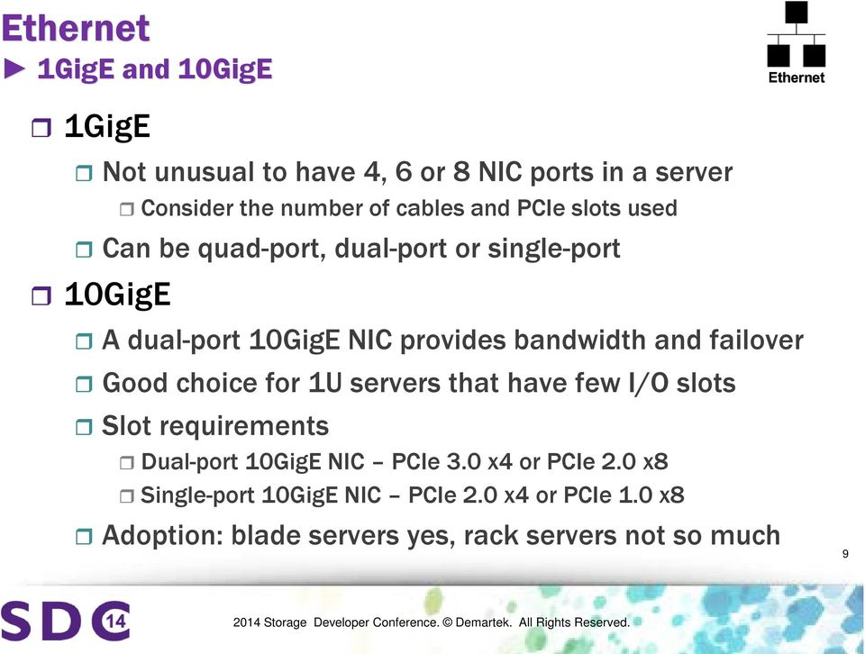 failover Good choice for 1U servers that have few I/O slots Slot requirements Dual-port 10GigE NIC PCIe 3.
