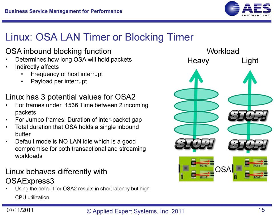 of inter-packet gap Total duration that OSA holds a single inbound buffer Default mode is NO LAN idle which is a good compromise for both transactional and