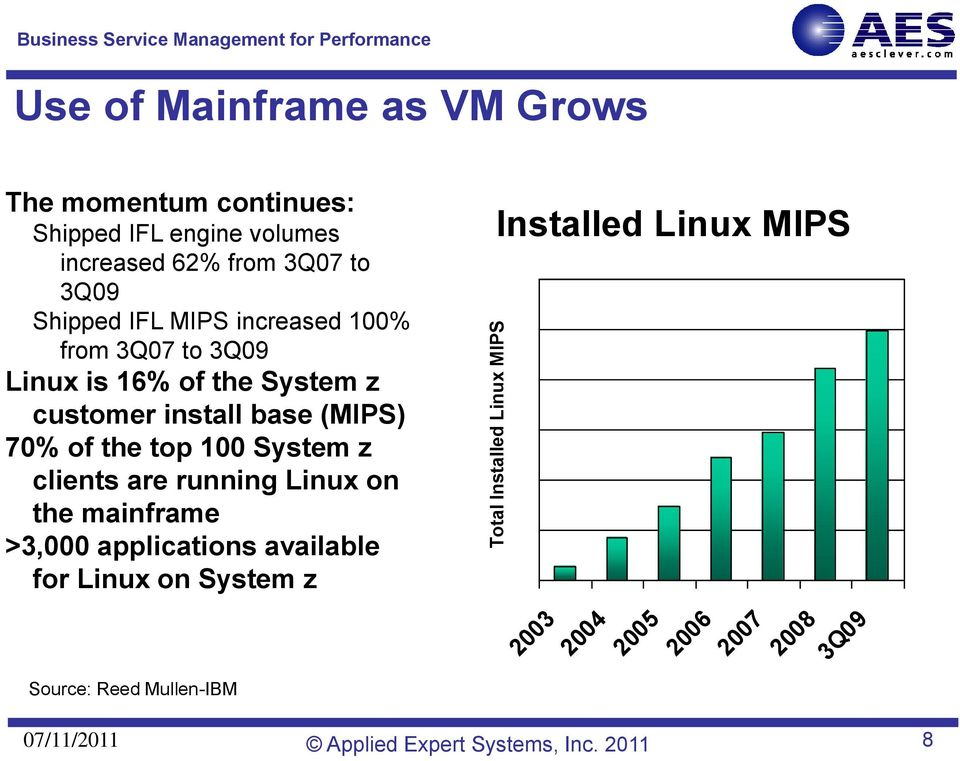 customer install base (MIPS) 70% of the top 100 System z clients are running Linux on the mainframe >3,000 applications available
