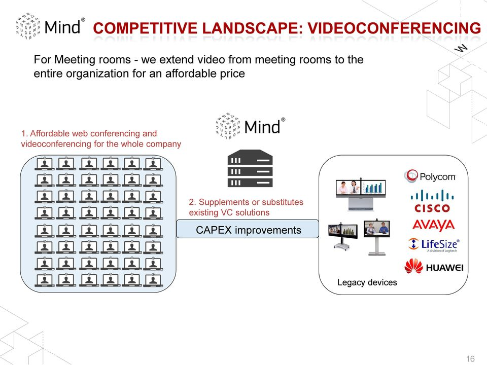 Affordable web conferencing and videoconferencing for the whole