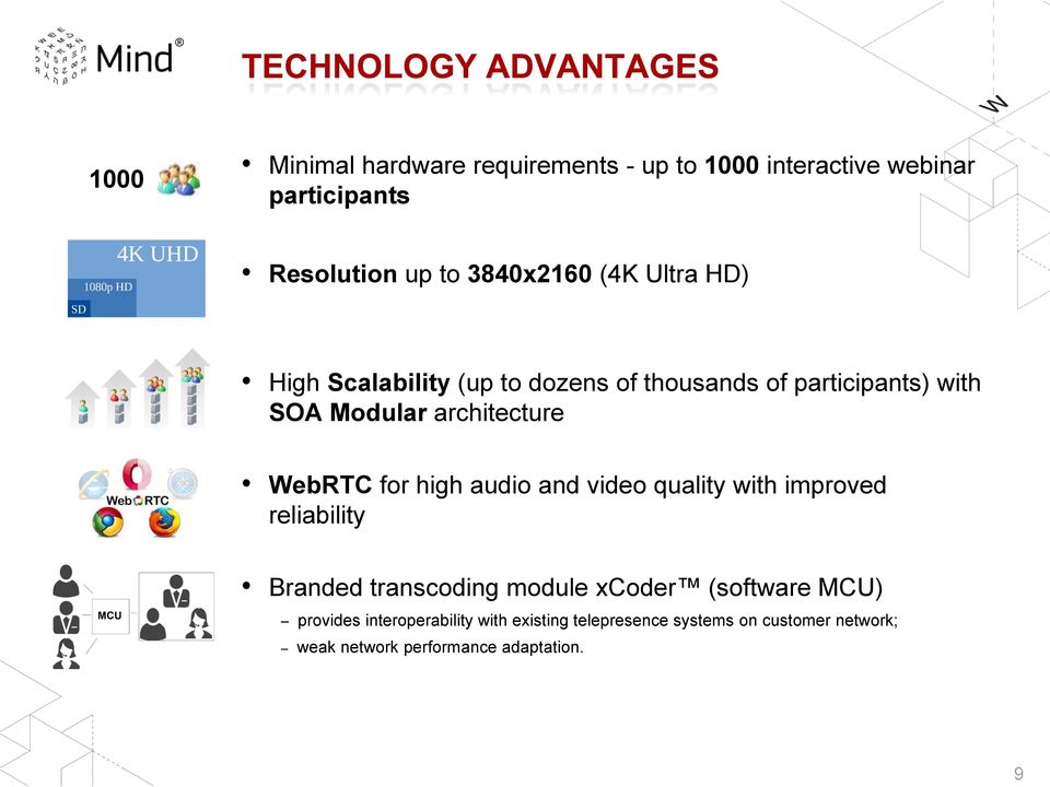 high audio and video quality with improved reliability Branded transcoding module xcoder (software MCU)