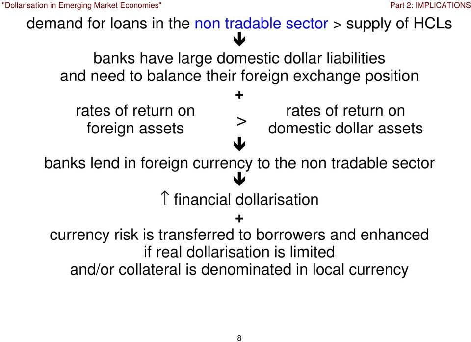 assets banks lend in foreign currency to the non tradable sector financial dollarisation + currency risk is
