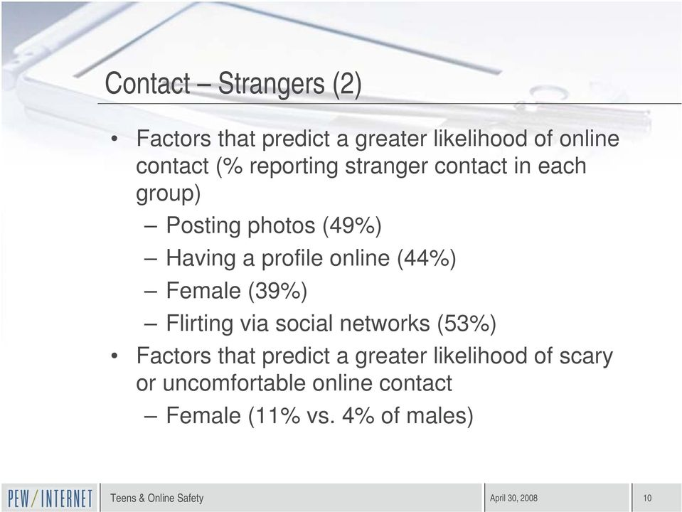 (44%) Female (39%) Flirting via social networks (53%) Factors that predict a greater