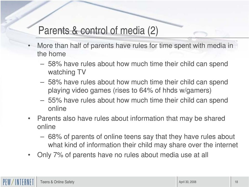 how much time their child can spend online Parents also have rules about information that may be shared online 68% of parents of online teens say that