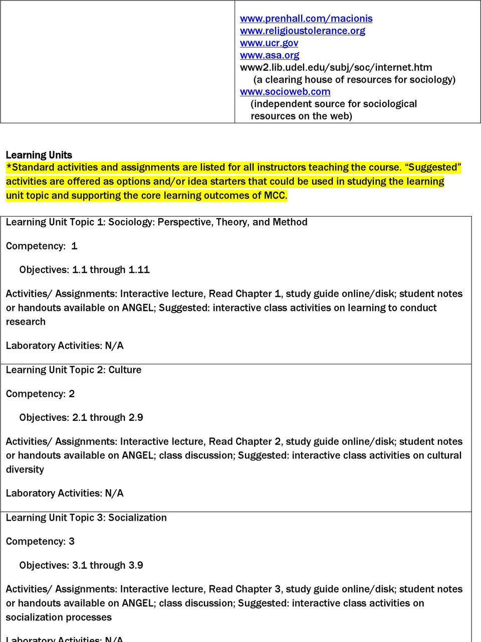 Suggested activities are offered as options and/or idea starters that could be used in studying the learning unit topic and supporting the core learning outcomes of MCC.
