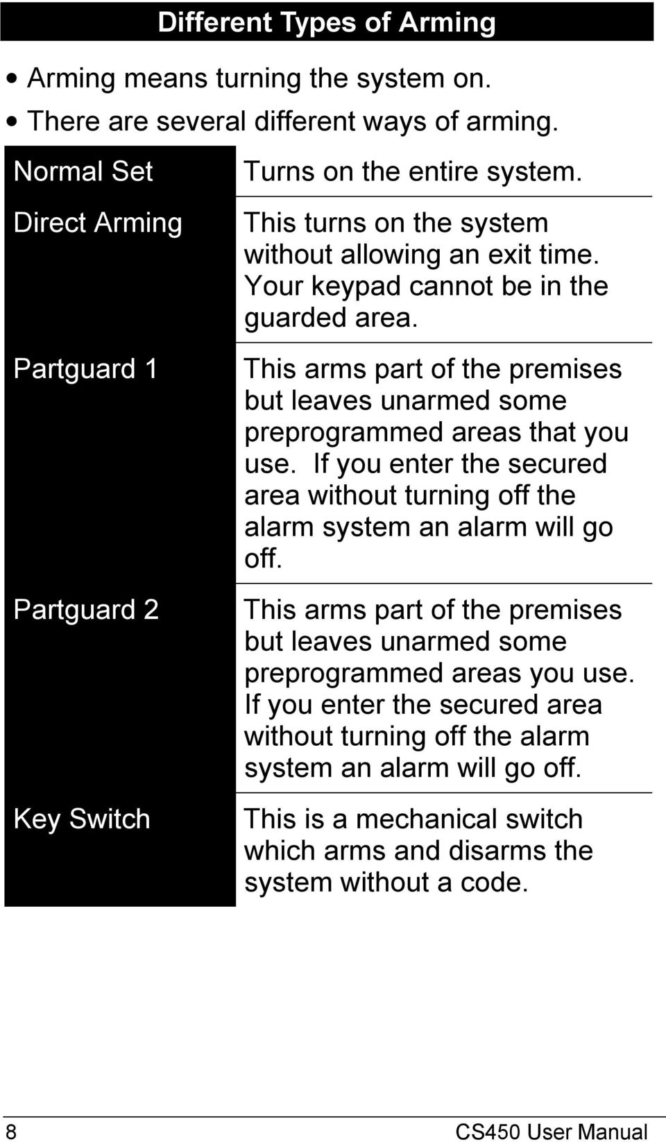 This arms part of the premises but leaves unarmed some preprogrammed areas that you use. If you enter the secured area without turning off the alarm system an alarm will go off.