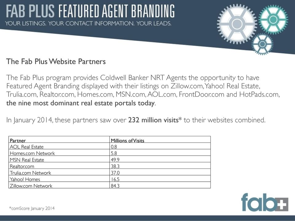 com, the nine most dominant real estate portals today. In January 2014, these partners saw over 232 million visits* to their websites combined.