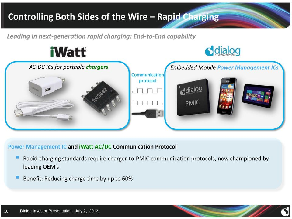Power Management IC and iwatt AC/DC Communication Protocol Rapid-charging standards require