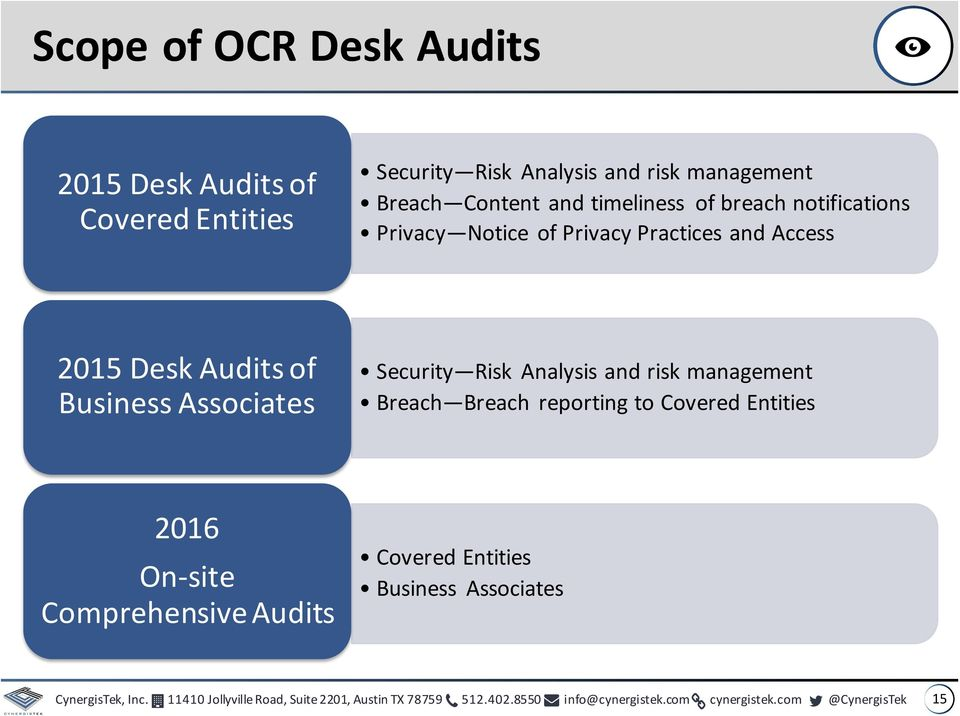 and risk management Breach Breach reporting to Covered Entities 2016 On- site Comprehensive Audits Covered Entities Business