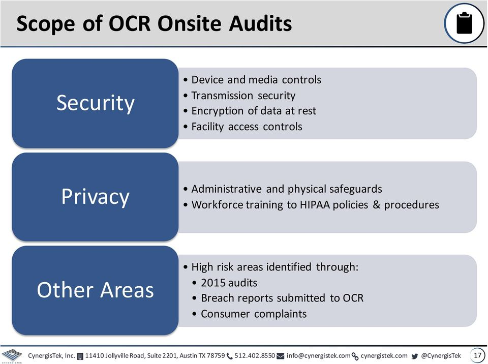 Areas High risk areas identified through: 2015 audits Breach reports submitted to OCR Consumer complaints CynergisTek,