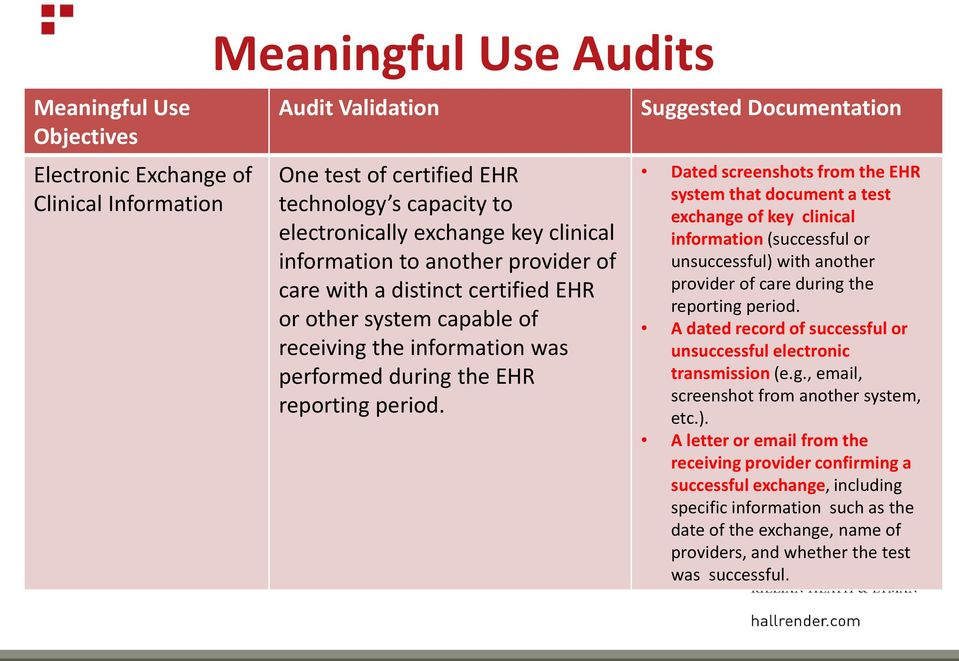 Suggested Documentation Dated screenshots from the EHR system that document a test exchange of key clinical information (successful or unsuccessful) with another provider of care during the reporting