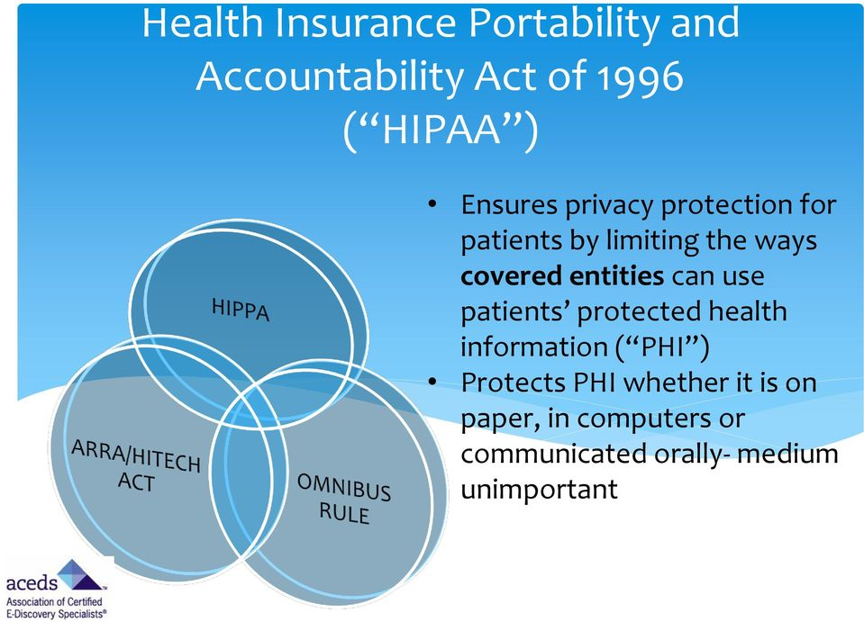 entities can use patients protected health information ( PHI ) Protects
