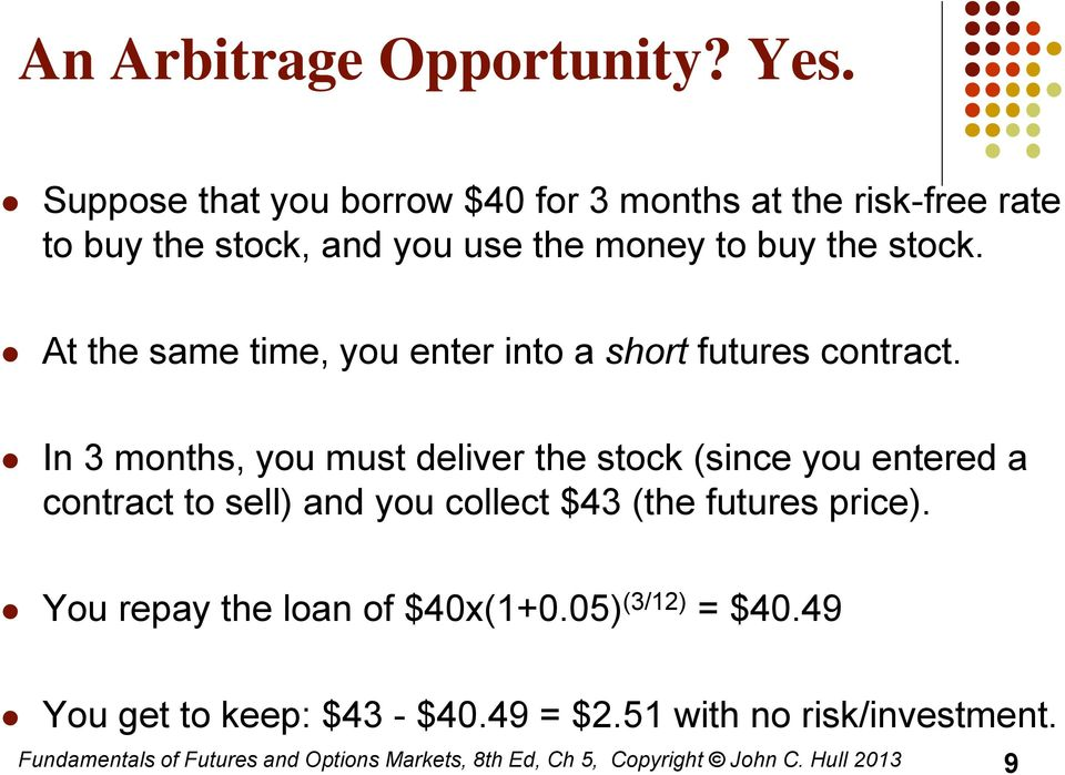 At the same time, you enter into a short futures contract.
