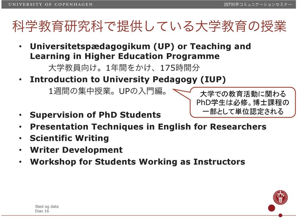 Supervision of PhD Stts Presentation Techniques in Enlish for Researchers