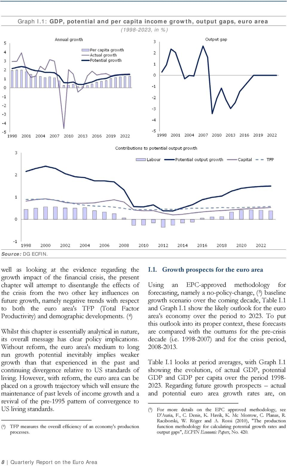 attempt to disentangle the effects of the crisis from the two other key influences on future growth, namely negative trends with respect to both the euro area's TFP (Total Factor Productivity) and