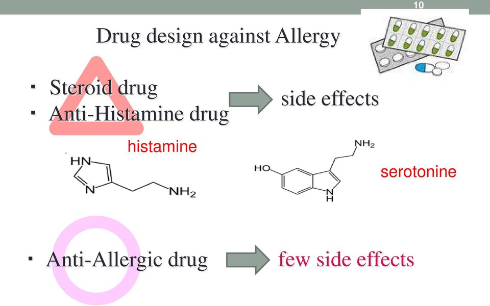 side effects histamine serotonine