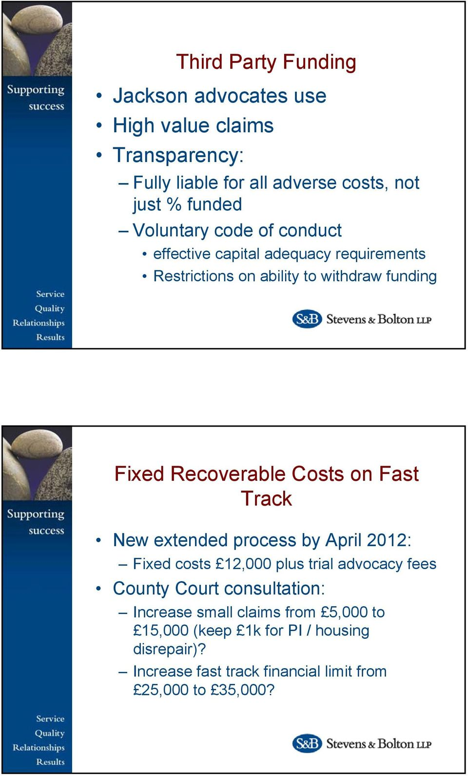 Costs on Fast Track New extended process by April 2012: Fixed costs 12,000 plus trial advocacy fees County Court consultation: