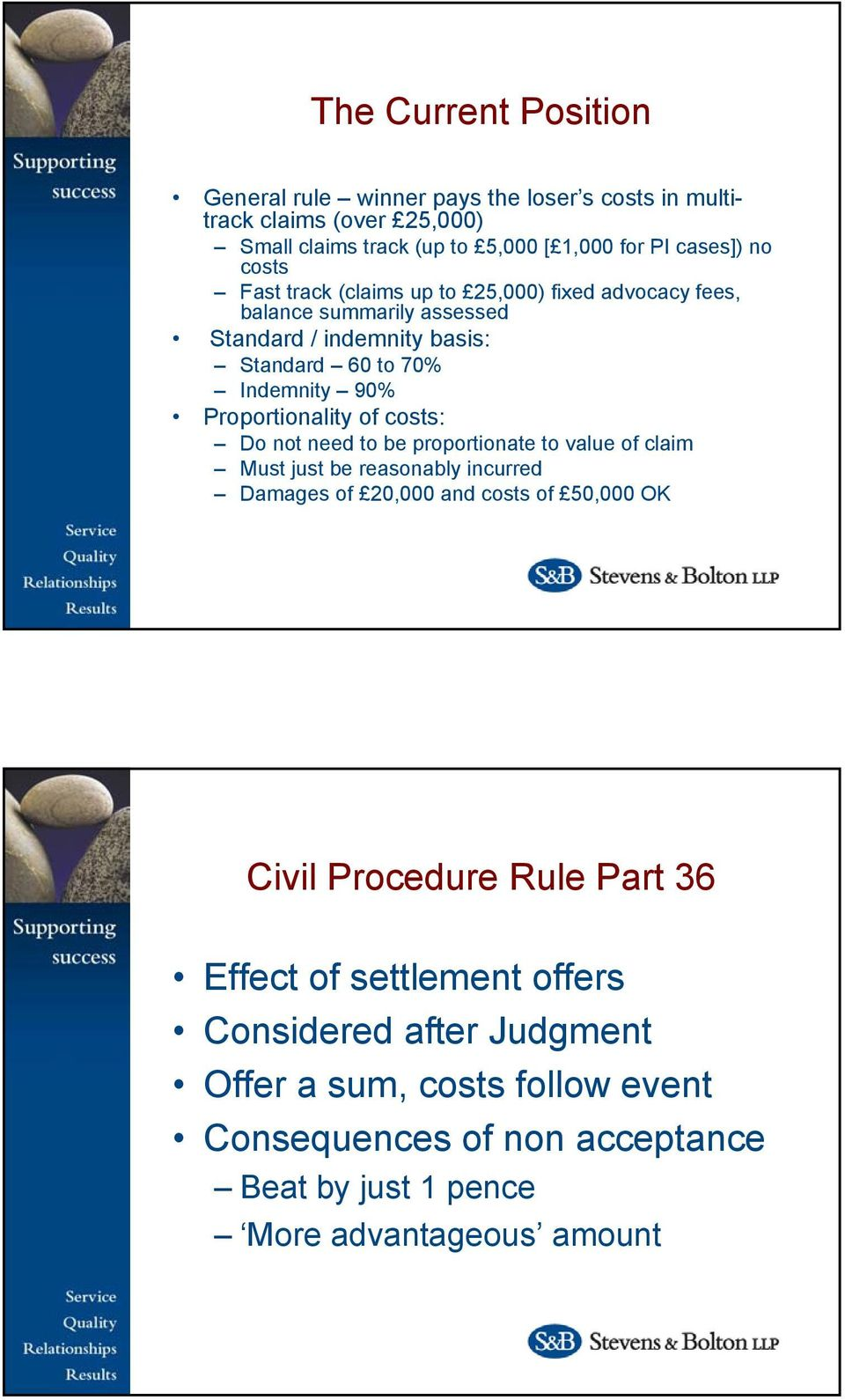 Proportionality of costs: Do not need to be proportionate to value of claim Must just be reasonably incurred Damages of 20,000 and costs of 50,000 OK Civil