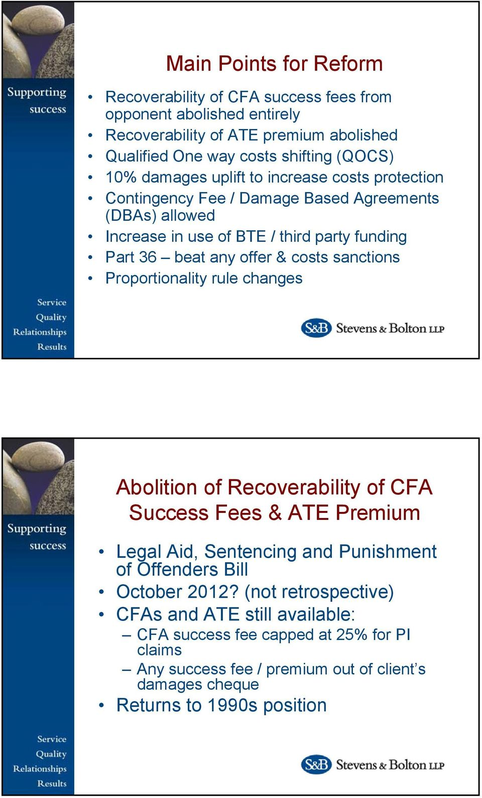 costs sanctions Proportionality rule changes Abolition of Recoverability of CFA Success Fees & ATE Premium Legal Aid, Sentencing and Punishment of Offenders Bill October 2012?