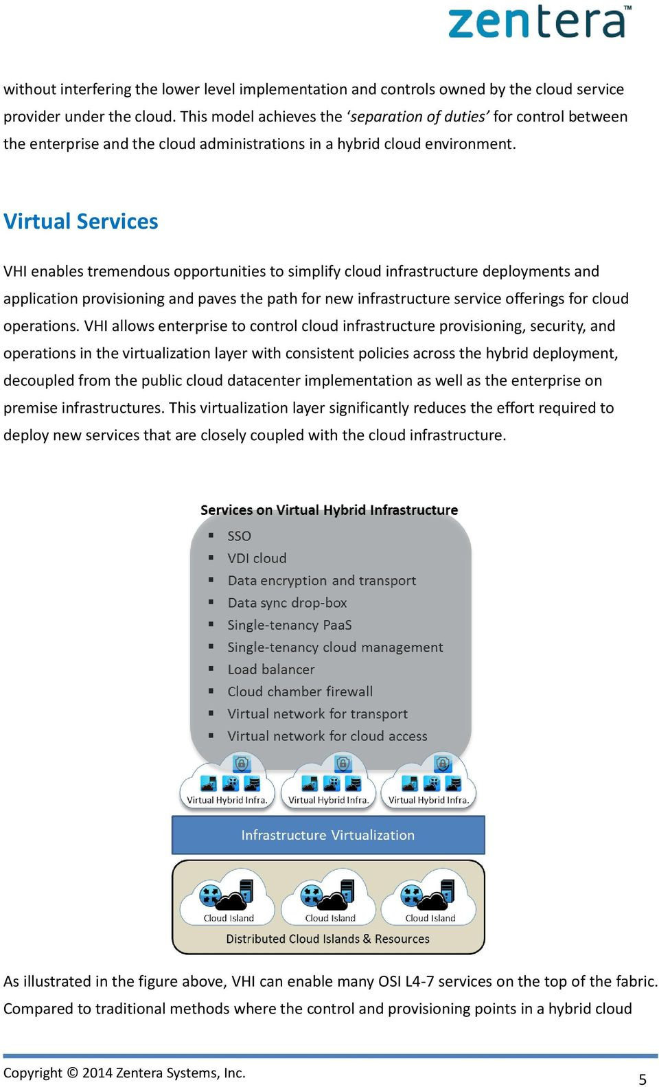 Virtual Services VHI enables tremendous opportunities to simplify cloud infrastructure deployments and application provisioning and paves the path for new infrastructure service offerings for cloud