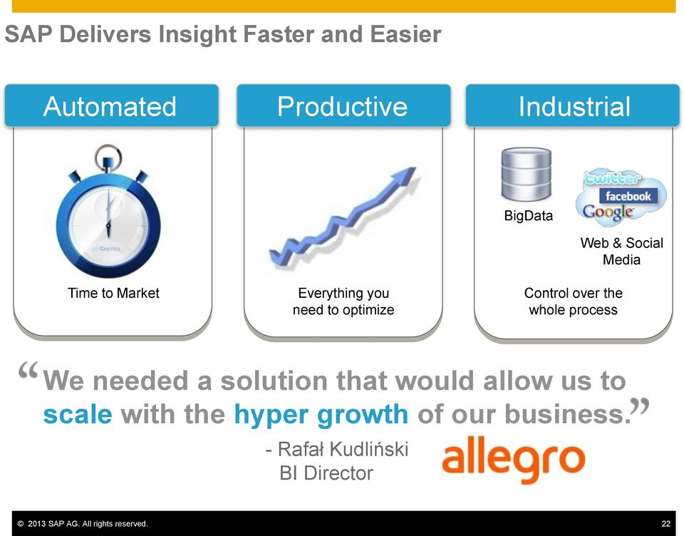 whole process We needed a solution that would allow us to scale with the hyper